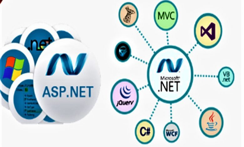 asp.net development company India