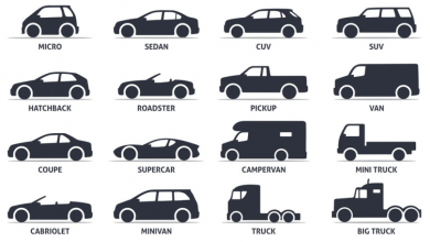 Photo of Types of car and which ones are right for you