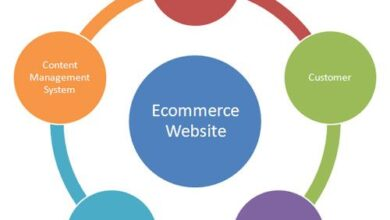 Photo of 3 Tips to Boost Ecommerce Website in Search Engines