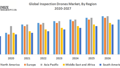 Photo of Global Inspection Drones Market