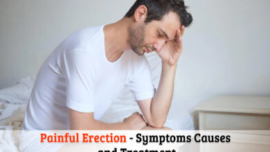 Photo of Painful Erection – Symptoms Causes and Treatment
