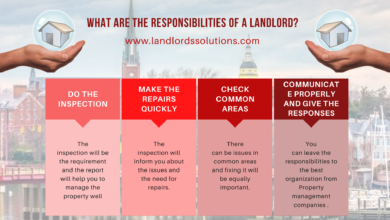 Photo of What are the responsibilities of a landlord?
