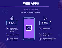 Photo of Mobile application: Definition and typology