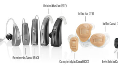 Photo of Types of Hearing Aids