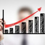 Most Effective Ways to Business Grow Faster