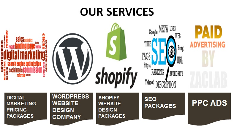 affordable seo plans