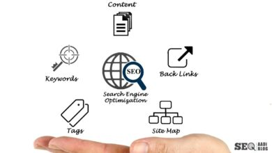 Photo of Best 5 SEO Strategy for Smaller Organizations in 2020