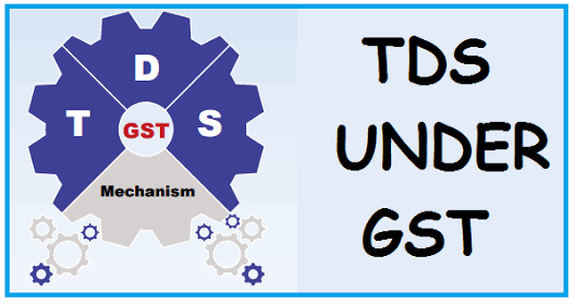 Tax Deducted At Source (TDS) Under GST – All You Need To Know