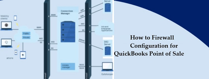 Firewall Configuration for QuickBooks Point of Sale