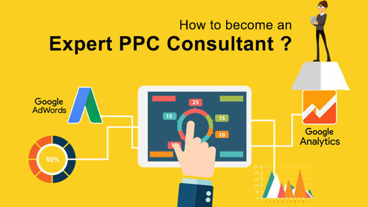 ppc management company